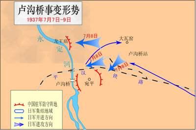卢沟桥事变的背景经过历史意义,七七事变影响,为什么说七七事变是全面抗战的开始